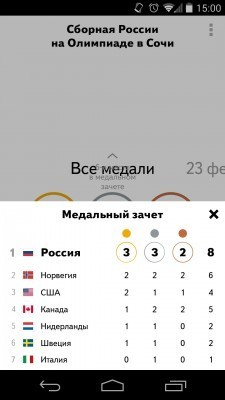 03 - Medal Table_1