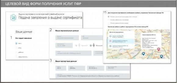Из презентации замдиректора Департамента развития электронного правительства Минкомсвязи Александра Павловича