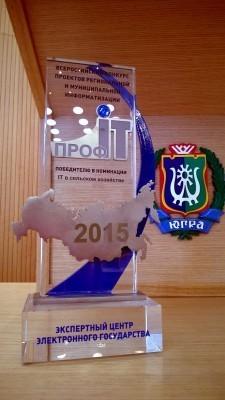 priz_profit-2015