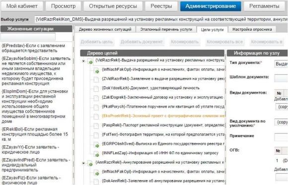 Интерфейс «конструктора» услуг АИС «Госуслуги»
