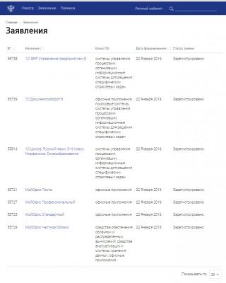 Первые заявки на включение программных продуктов в реестр российского ПО