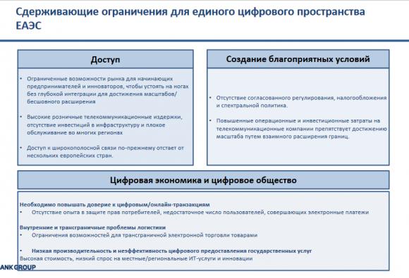 Сдерживающие ограничения для развития цифрового пространства ЕАЭС