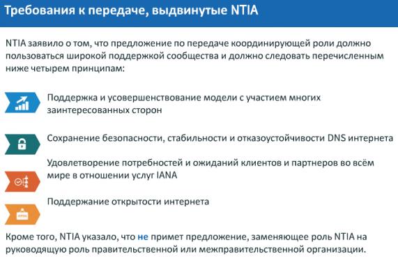 (с) Михаил Якушев