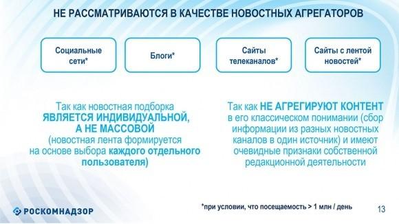 Вступили в силу подзаконные акты к закону «О новостных агрегаторах»