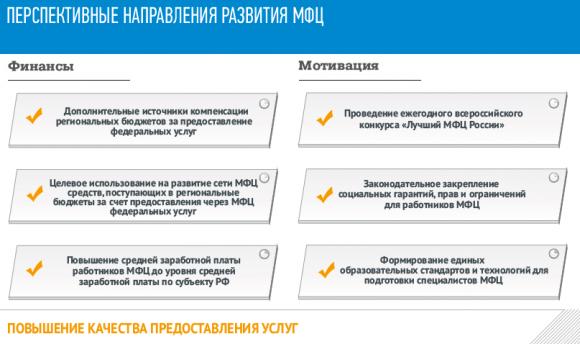 В Москве прошло заседание Госсовета, посвящённое в том числе предоставлению госуслуг в МФЦ