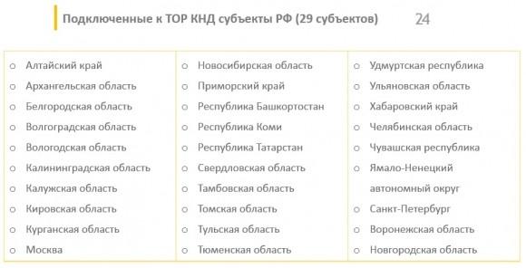 Секция о контроле и надзоре на «ПРОФ-IT.2017»: три десятка регионов уже подключены к ТОР КНД, столько же на очереди