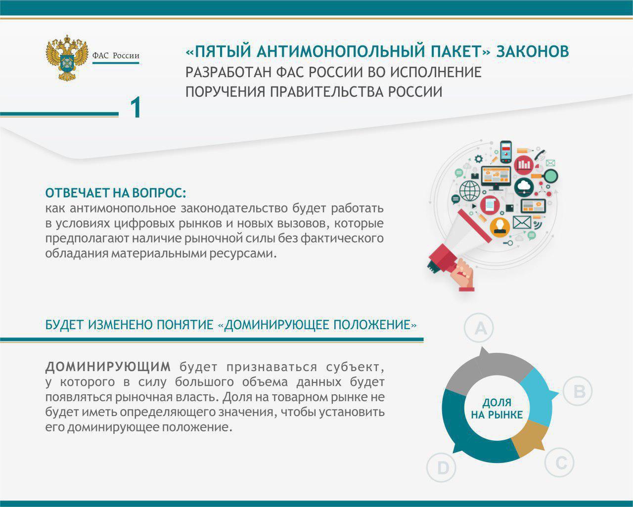 ФАС отрегулирует цифровые платформы