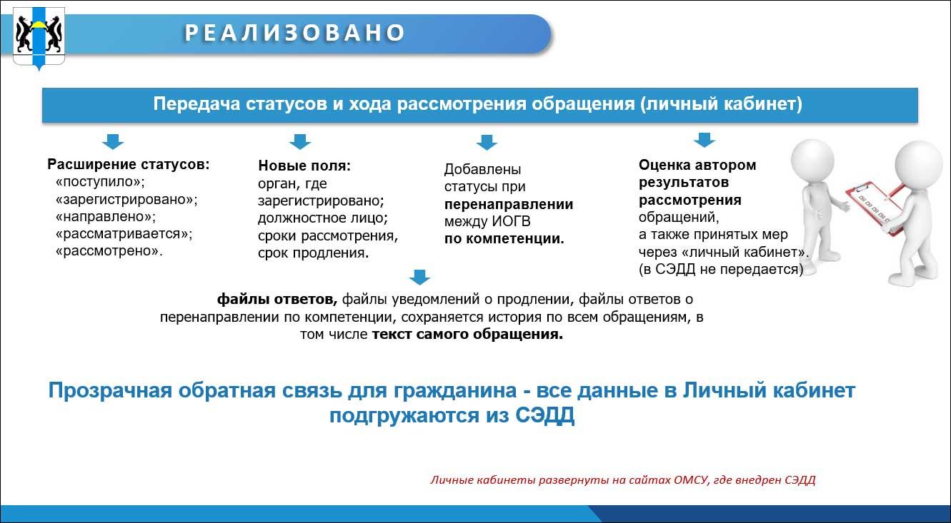 В Новосибирской области модернизировали «Личный кабинет» заявителя на сайтах госорганов