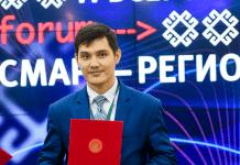 Расул Таипов