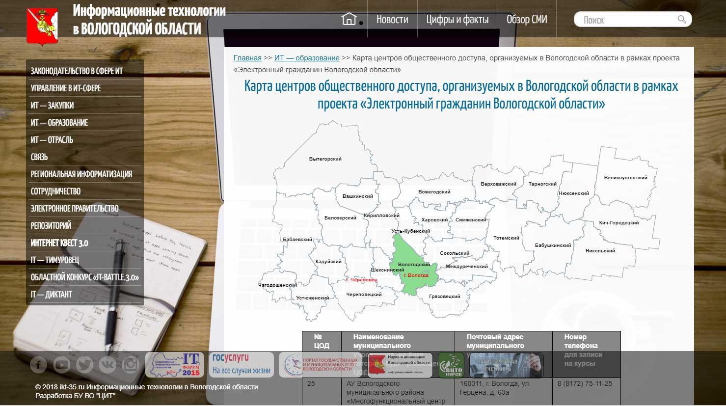 Образовательный проект «Электронный гражданин Вологодской области» с 1 января 2019 преобразуют в «Цифрового гражданина»