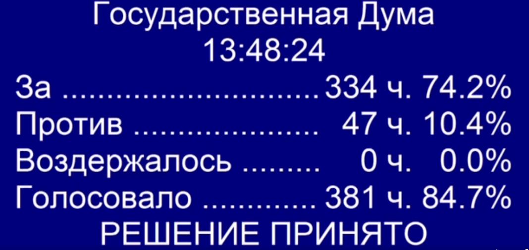 Законопроект об устойчивости Рунета принят в первом чтении после двухчасовых споров