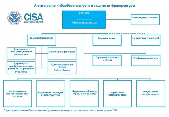 Защита .gov и .com в степи гризли