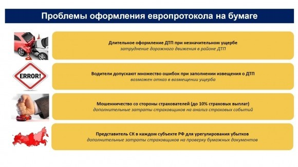 Суперсервис по оформлению европротокола запустят в ноябре в 4 регионах – президиум правкомиссии дал «добро»
