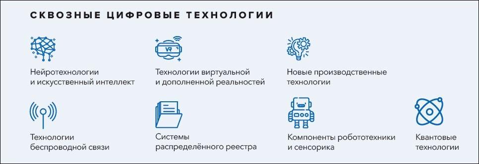 Определился порядок распределения грантов на внедрение сквозных технологий в отраслях