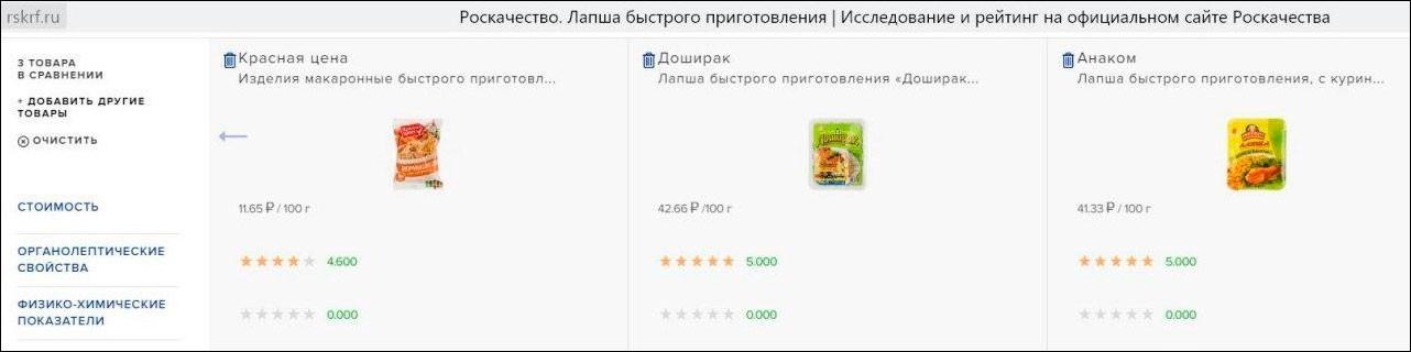 Иск Dr.Web к Роскачеству из-за рейтинга антивирусов суд не принял к производству