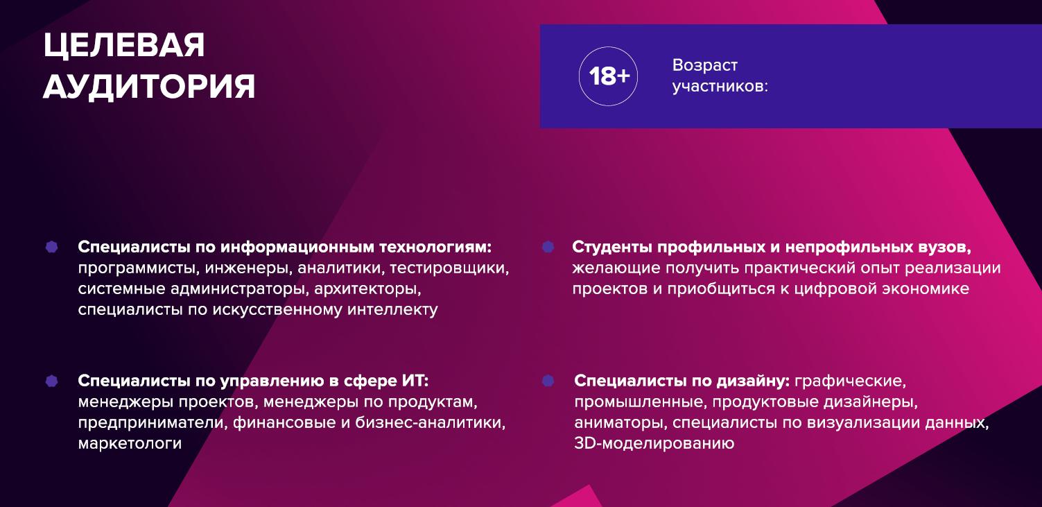 Объявлено о начале второго конкурса «Цифровой прорыв-2020»