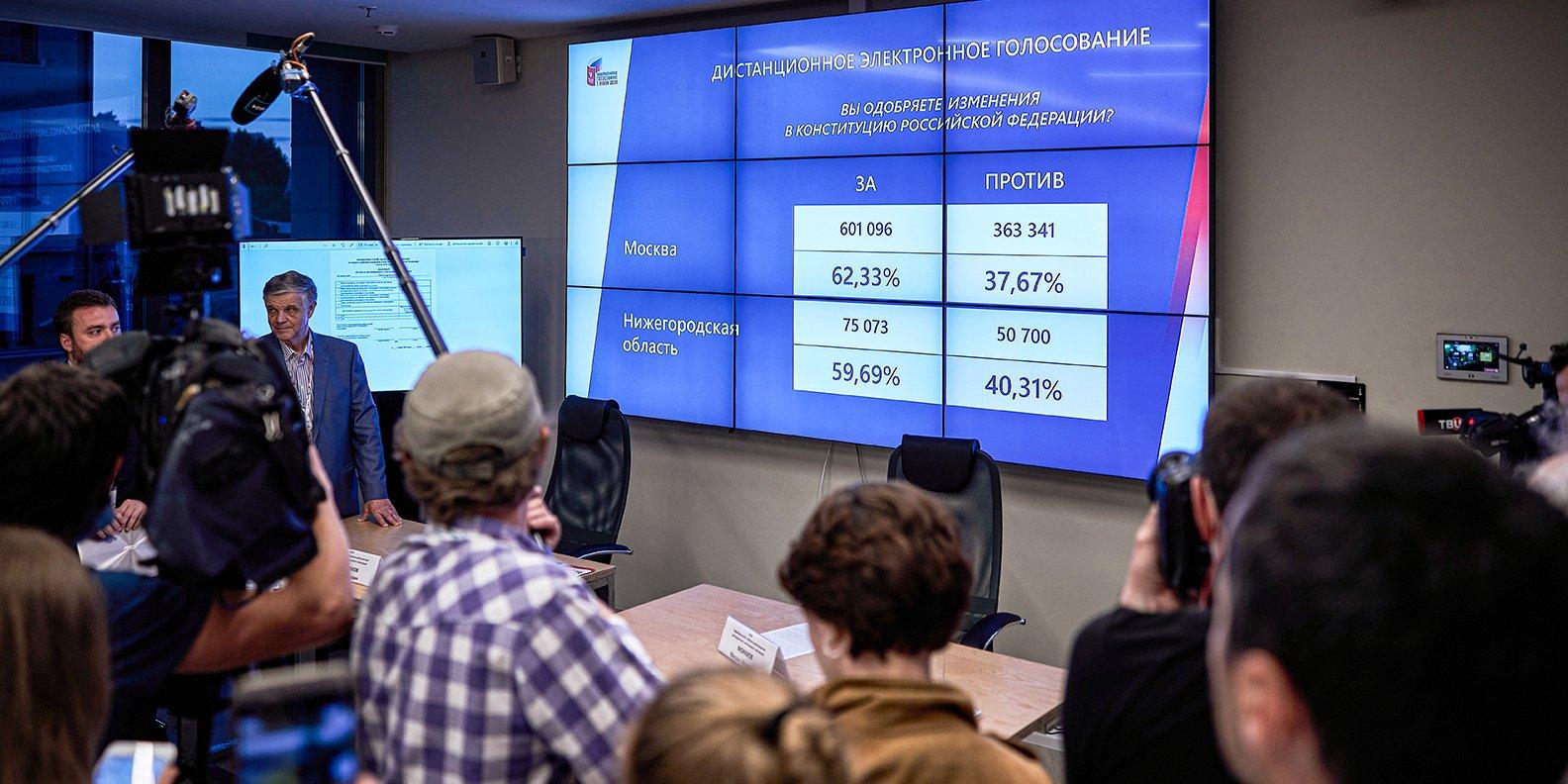 Подведены итоги электронного голосования по поправкам в Конституцию