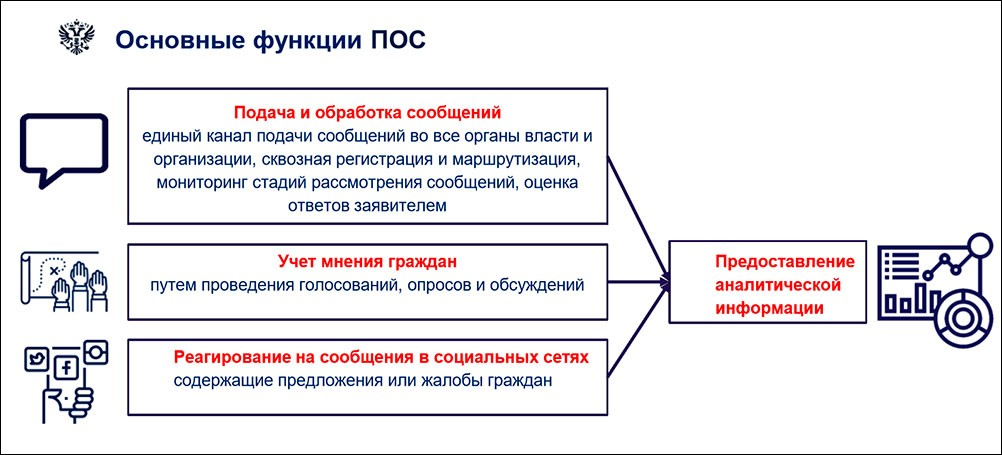 Центр управления регионом открылся в Калуге