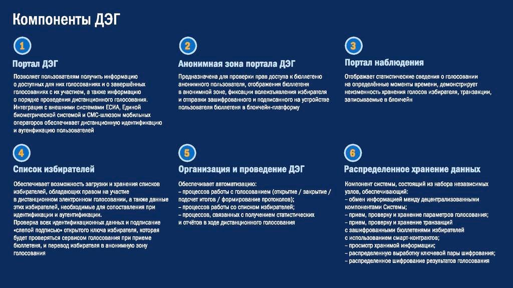 Как проголосовать онлайн в единый день голосования – инструкция для избирателей Курской и Ярославской областей