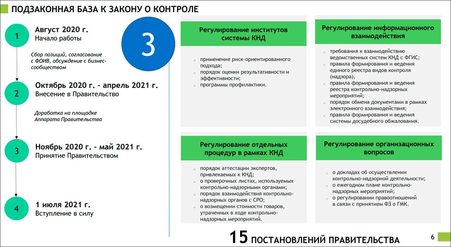Подгруппа Госсовета «Цифровизация КНД» рекомендовала Минцифры внести изменения в Единые функционально-технические требования по автоматизации контроля