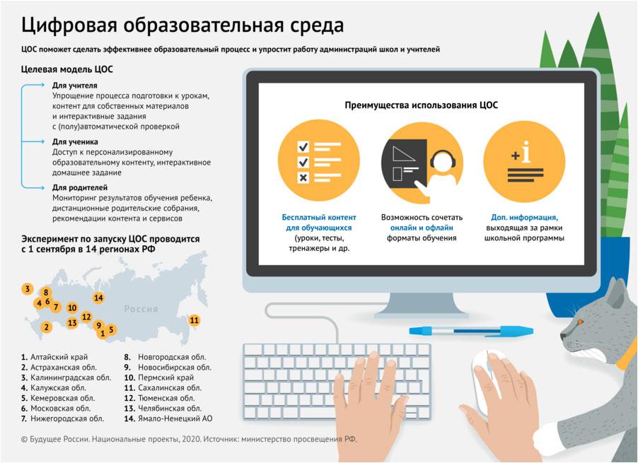 В 14 регионах стартовал эксперимент с внедрением цифровой образовательной среды