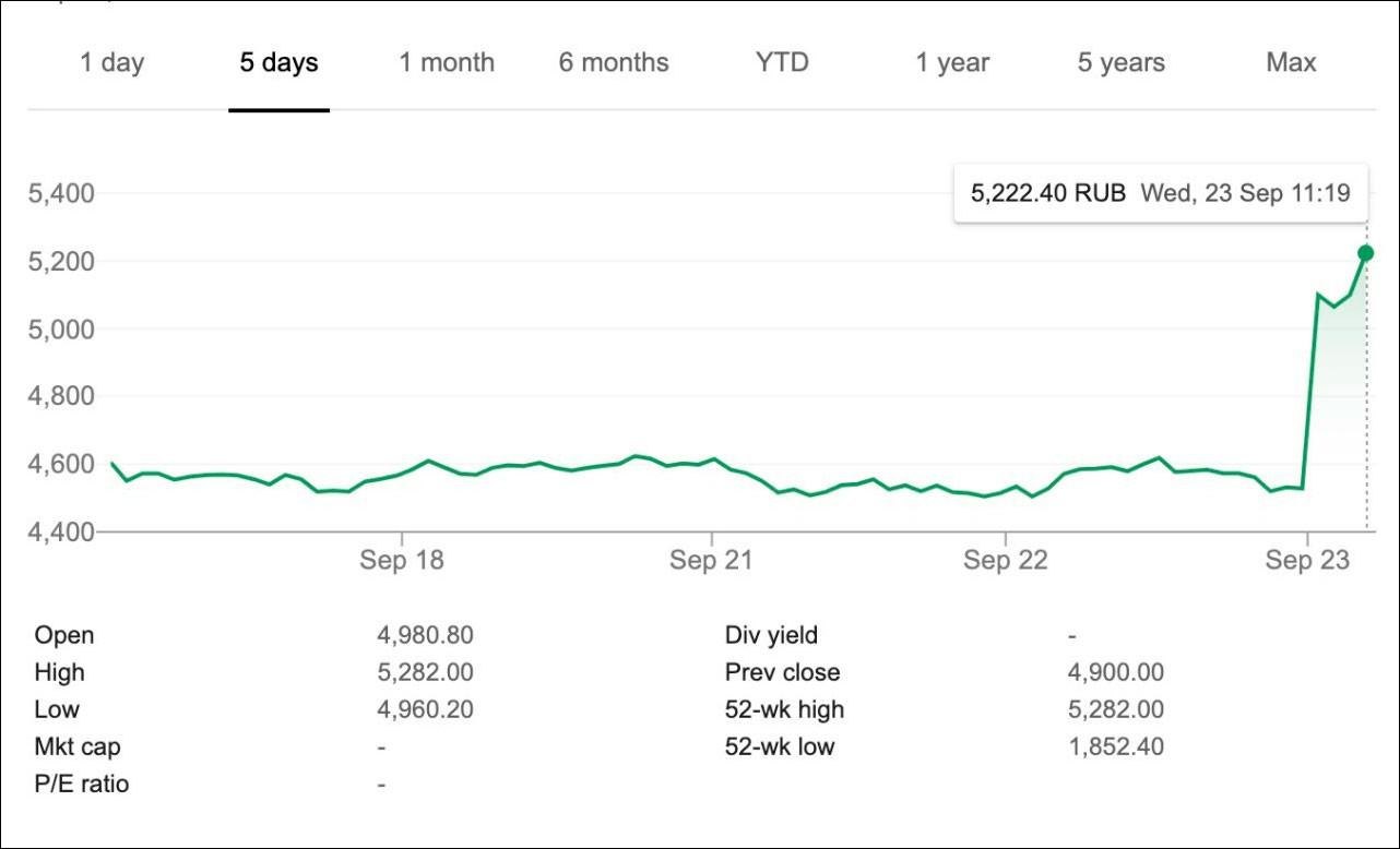 «Яндекс» подтвердил переговоры о покупке «Тинькофф»