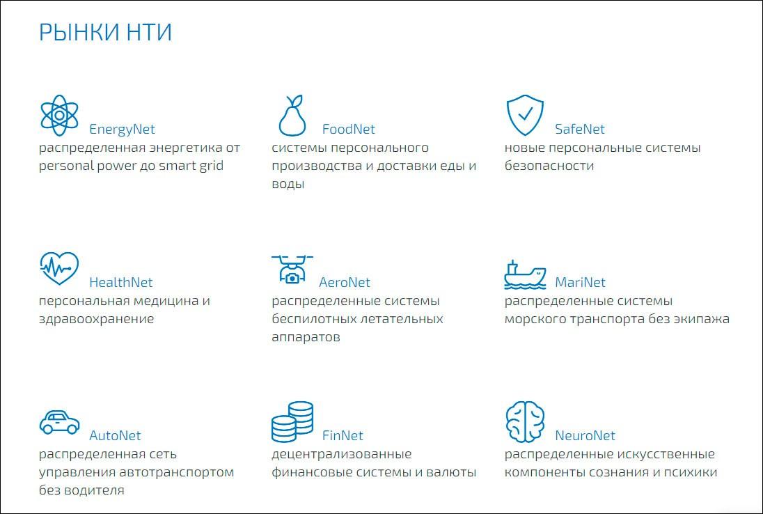 Фонд содействия инновациям подвёл итоги конкурса «Развитие-НТИ»