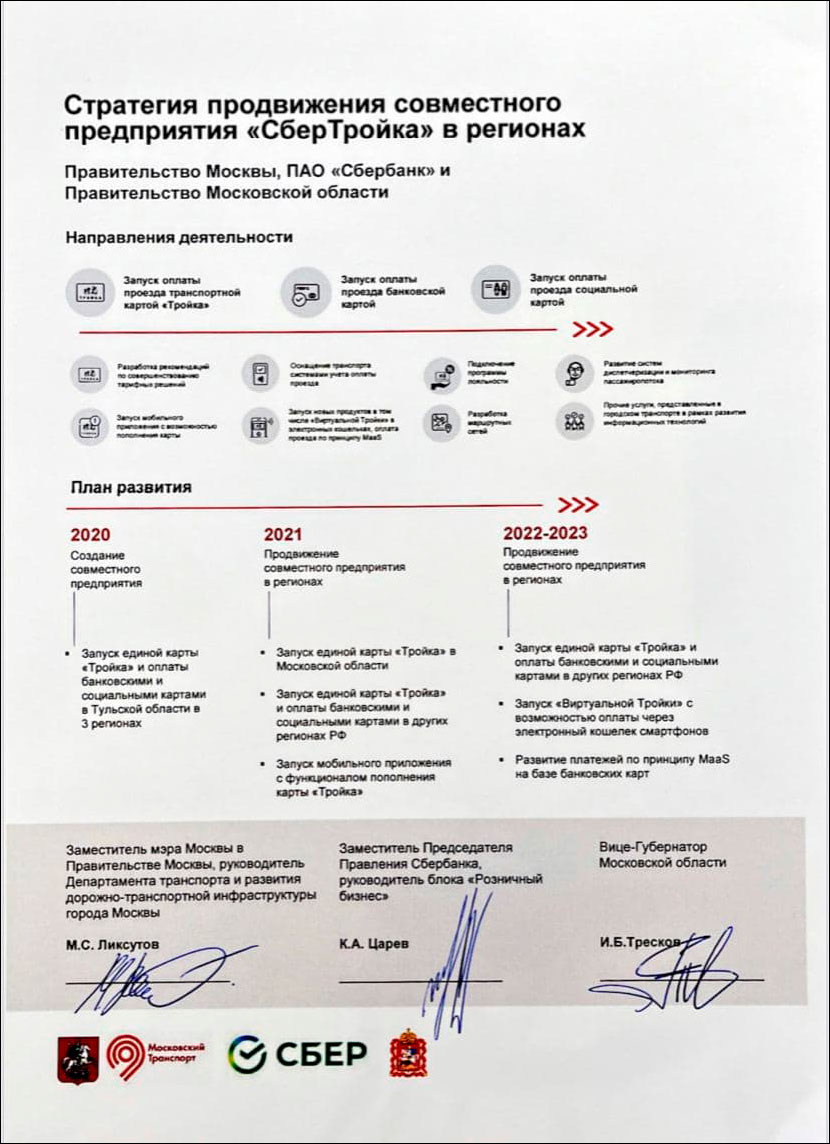 Подписано соглашение о продвижении транспортных карт «СберТройка» в регионах