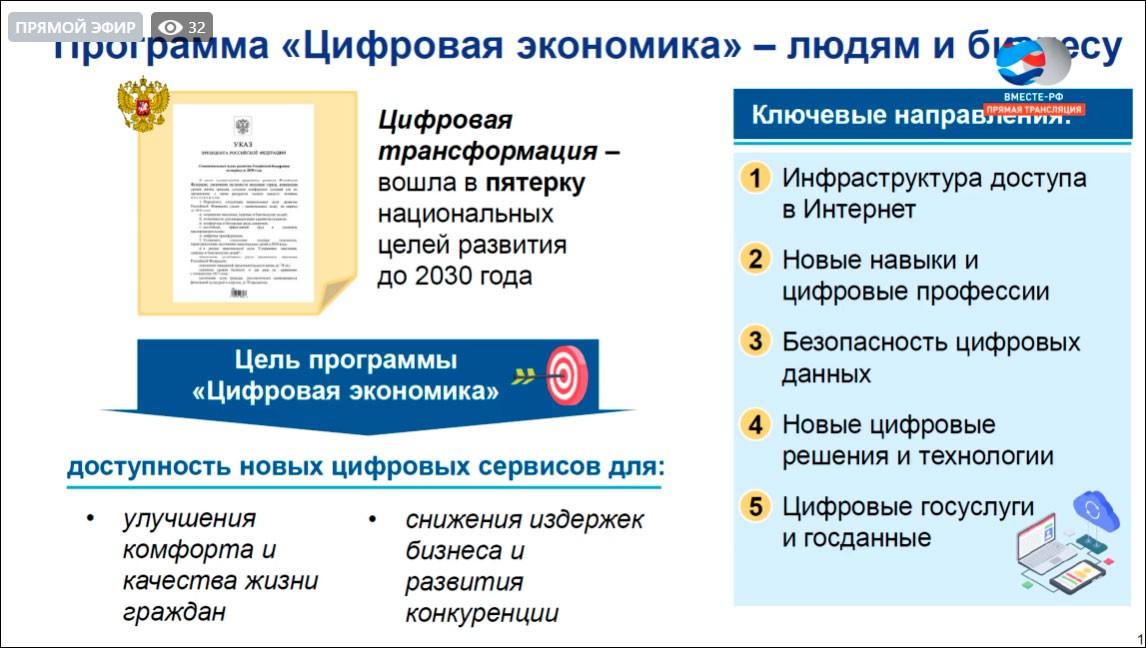 Максут Шадаев рассказал в Совфеде об основных направлениях национальной программы «Цифровая экономика» на ближайшие годы