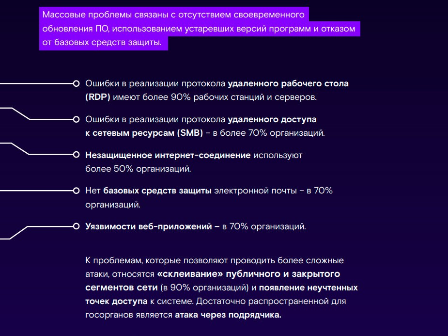 «Ростелеком» констатировал слабый уровень защищенности веб-приложений на объектах КИИ и в органах государственной власти