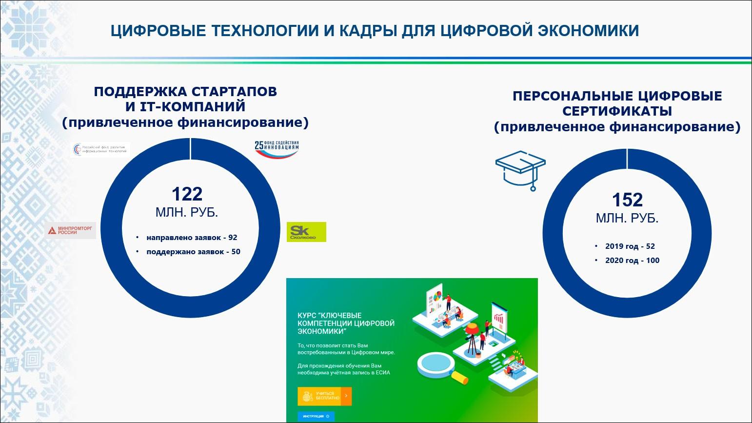 Подведены итоги деятельности в сфере информационных систем и технологий Башкортостана в 2020 году