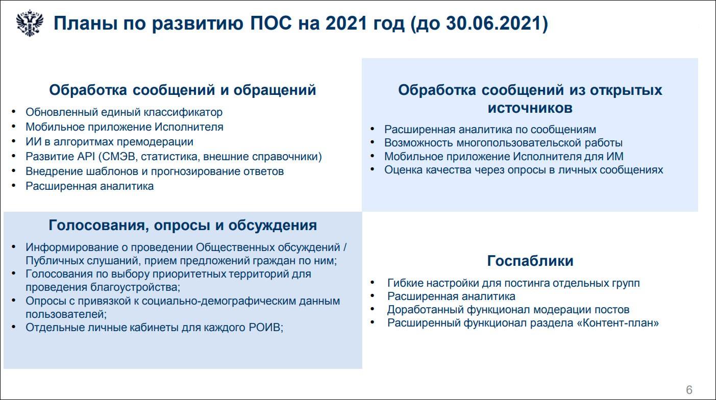 Минцифры подвело итоги работы платформы обратной связи в 2020 году