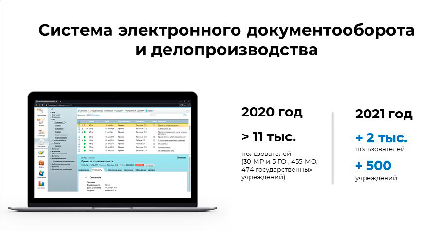 Итоги цифрового развития Новосибирской области в 2020 году