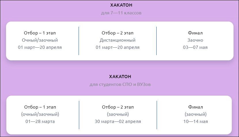В Якутии стартовал VI республиканский конкурс «Моя профессия — IT»