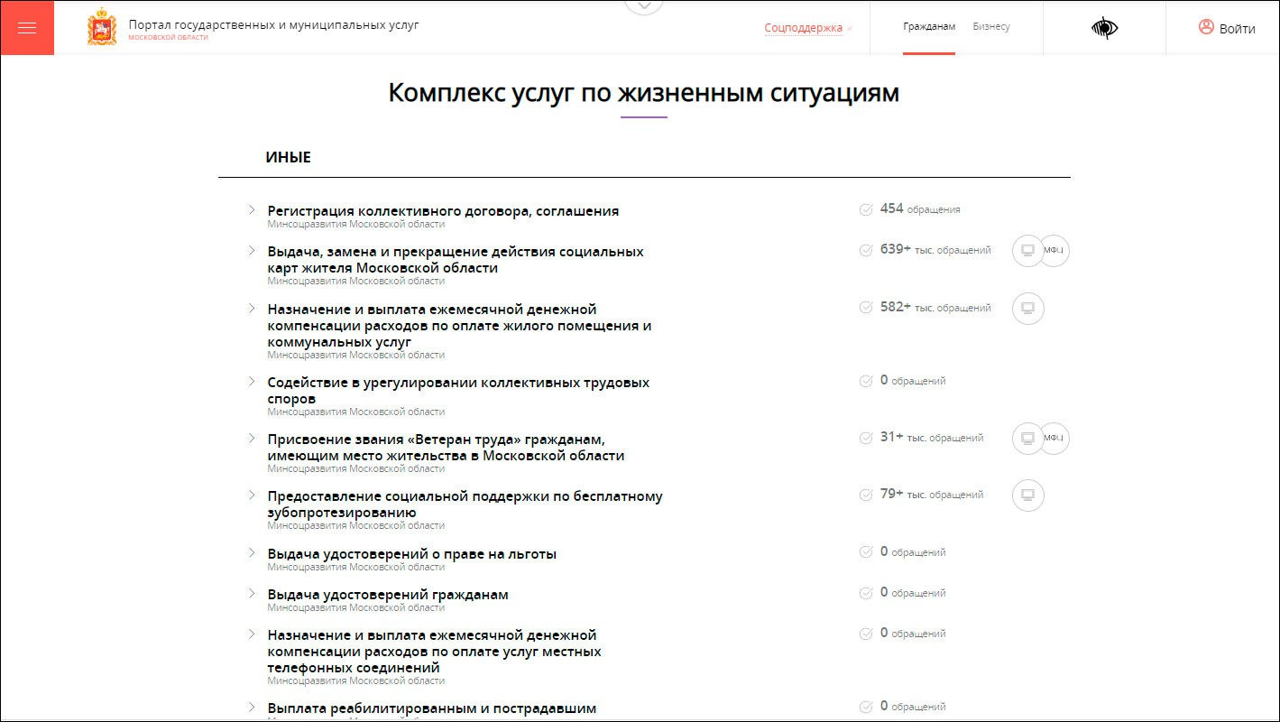 Восемь комплексов услуг соцподдержки появилось на портале госуслуг Подмосковья