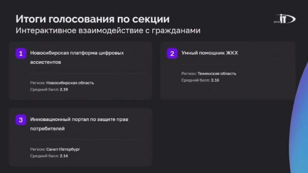 Победителем в номинации «Интерактивное взаимодействие с гражданами» конкурса IT-проектов форума «ПРОФ-IT.2021» стала Новосибирская область