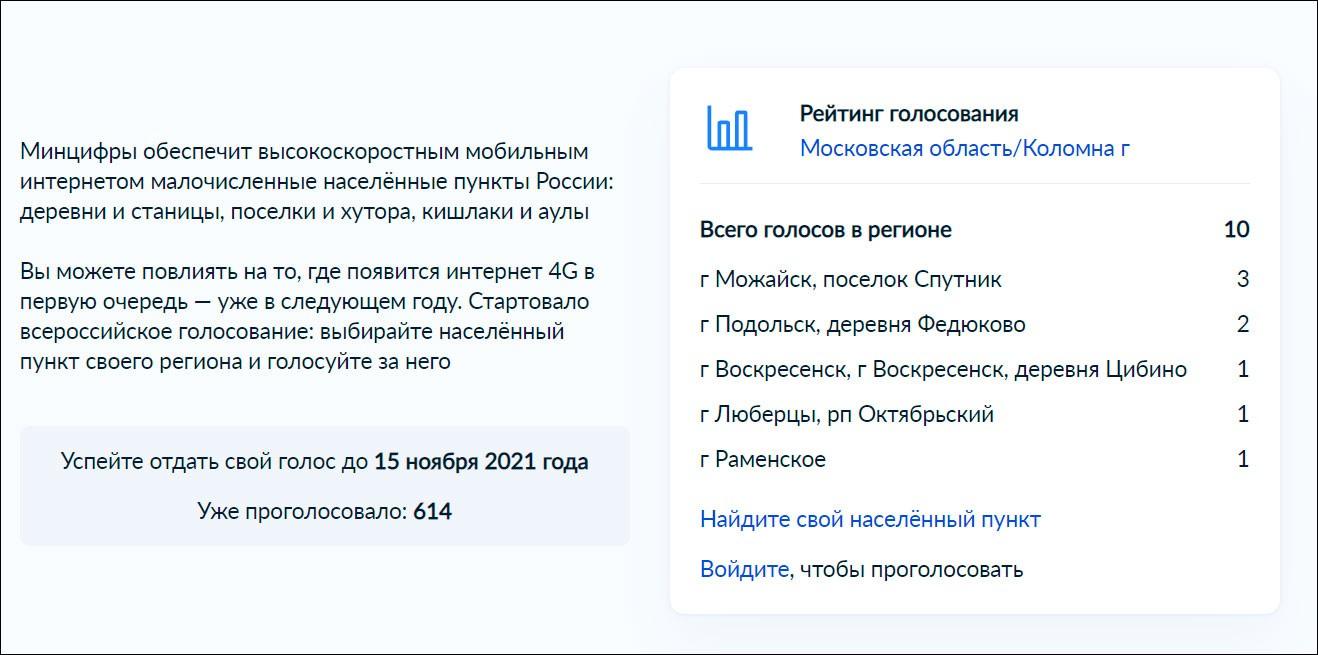 На ЕПГУ началось голосование за населённые пункты, куда следует провести мобильную связь 4G
